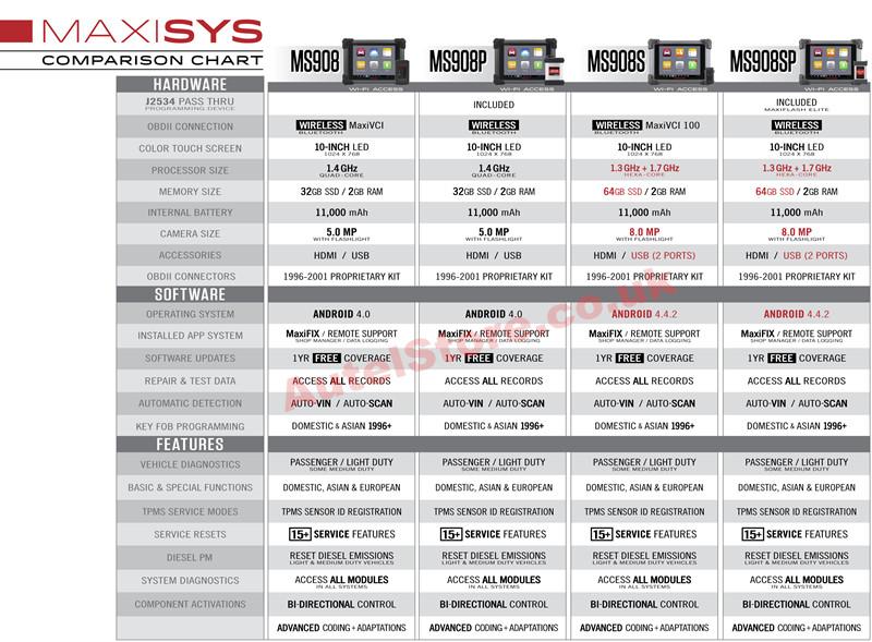 Autel MaxiSys MS908S Pro
